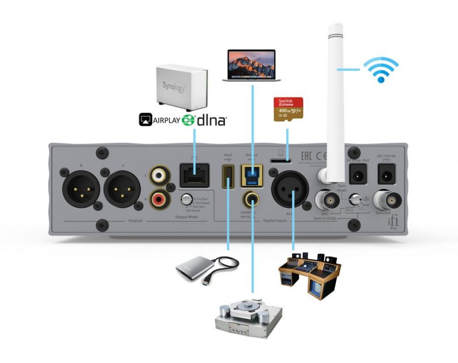 iFi Pro iDSD connections