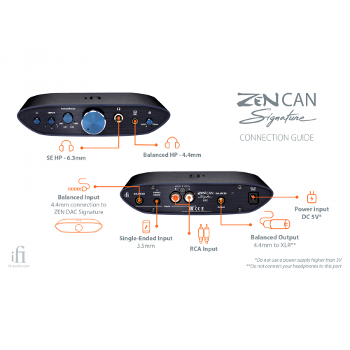 iFi ZEN CAN Signature Connections